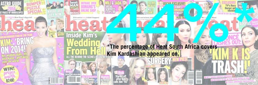 Heat collage